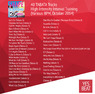 40 TABATA Tracks High Intensity Interval Training (Various BPM, October 2014)