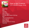 Power Up Music To Motivate (135-140 BPM, October 2014)