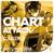 Chart Attack Cardio Autumn 2018