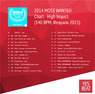 2014 MOST WANTED Chart - High Impact (140 BPM, Февраль 2015)