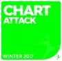 Chartattack Winter17 Cd2 Toning (128-120 BPM, Август 2017)